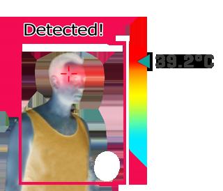 Detect abnormalities